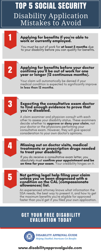 Top 5 Social Security Disability Application Mistakes
